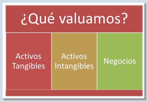 Valuaciones - ¿ qué valuamos ?